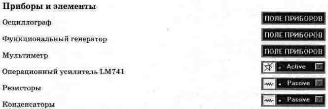 11.6. Дифференцирующие и интегрирующие схемы на основе ОУ.