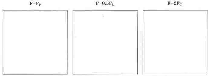 Эксперименты.  Частотные характеристики простейших схем.