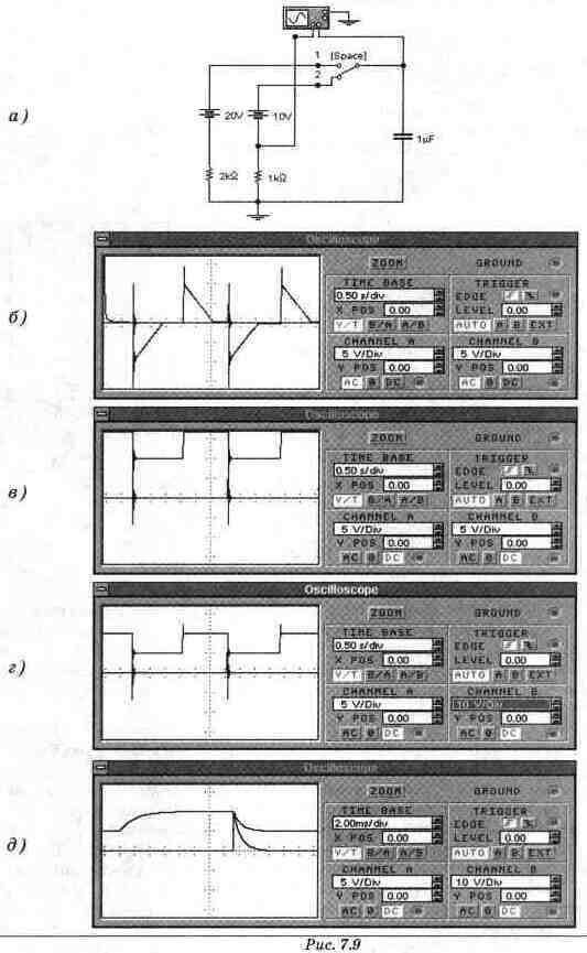 7.2. Анализ процессов в сложных схемах.