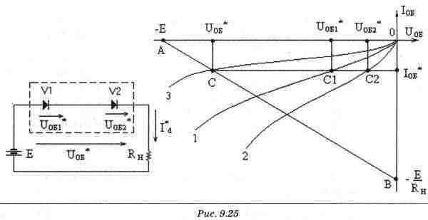 Рассмотрим аналогичную методику для параллельного включения диодов (рис. 9.26).  Два параллельно включенных диода...