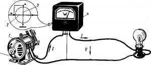 Рис. 336.  Схема для измерения мощности.