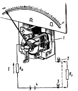 103. Измерение электрического сопротивления.